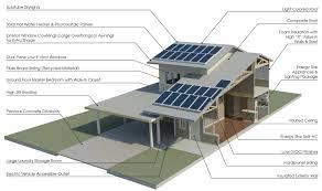 garage breathtaking sustainable housing plans