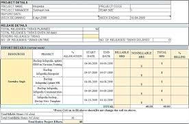 Weekly Report Template Sample Weekly Project Status Report Template