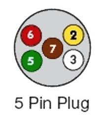 wiring diagram for a pin trailer plug wiring wiring diagram for trailer plug 5 core wiring on wiring diagram for a 5