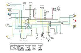 baja 50 atv wiring diagram best of atv 50 wiring diagram trusted baja 50 atv wiring diagram lovely baja atv wiring diagram 90 50 150 mini falcon beautiful