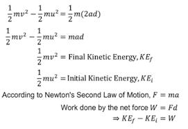 Derive Work Energy Theorem