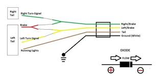 wiring diagram for a trailer 4 wires the wiring diagram 4 wire trailer harness diagram nilza wiring diagram