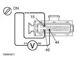 sequoia fuse diagram automotive wiring diagrams 1864 75 39 fuse panel toyota sequoia