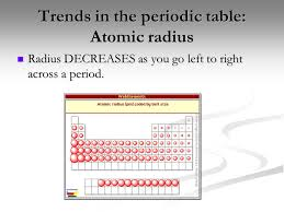 Periodic Trends The physical and chemical properties of the ...
