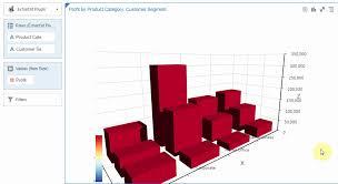 Oracle Underground Bi Dataviz Adding 3d Charts To Oracle