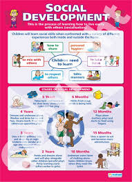 Social Emotional Growth Chart Social Development Chart Social Development School
