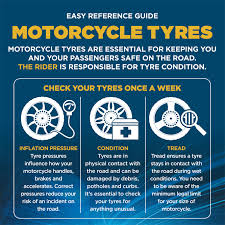 Tyre Maintenance Tyresafe Promoting Uk Tyre Safety And
