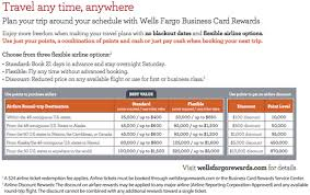 Irobot® braava jet m6 wifi connecte. Wells Fargo Business Platinum 500 Offer Existing Checking Account Required Milenomics Com