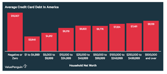 We did not find results for: How Much Is The Average Credit Card Debt Per Household
