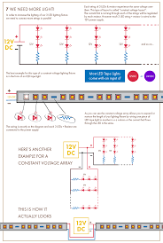 led lighting basics infographic magnitude lighting converters led wiring basics Led Wiring Basics what is a l e d?
