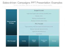 Sales Driven Campaigns Ppt Presentation Examples Powerpoint Templates