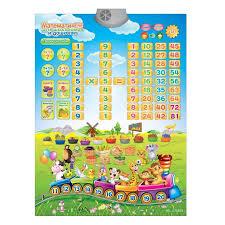 Russian Kids Educational Toys Phonic Wall Hanging Chart