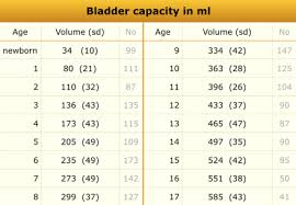 Average Head Size Chart The Radiology Assistant Normal Values Ultrasound