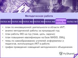 Презентация на тему Портфель заместителя директора по  13 ПАПКА
