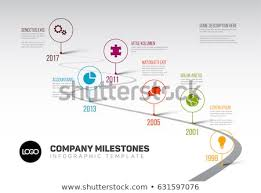 Timeline Milestones Vector Infographic Company Milestones Timeline Template Stock Vector