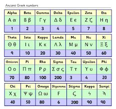Shematria Finest Online Gematria Calculator Book Search