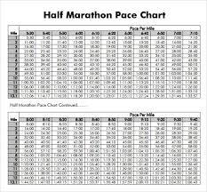 Pin On Half Marathon Training