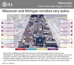 Milwaukee Die Chart Milwaukee Chart Of The Week August 15th 2016