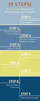 9 steps to life change through your strengthsfinder top 5 9 steps to life change infographic