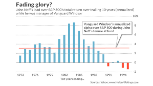 This Legendary Vanguard Fund Manager Had The Right Stuff To
