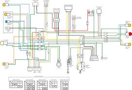 harley wiring diagrams simple harley speedometer wiring diagram universal motorcycle wiring harness kit at Chopper Wiring Harness