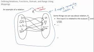 Range And Domain Defining Relations Functions Domain And Range Using Mappings