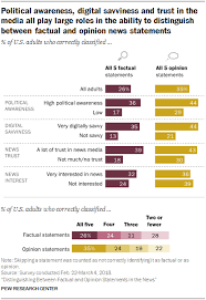 It is an example of an editorial. Can Americans Tell Factual From Opinion Statements In The News Pew Research Center