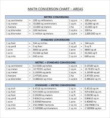 units of measurement conversion chart pdf cooking conversion chart 15 best conversion chart images on
