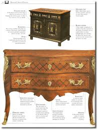 collecting antique furniture style guide. Collecting Antique Furniture Style Guide A Must Identification