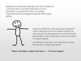 Welcome To Our English Class Laboratorio Di Continuità Scuola