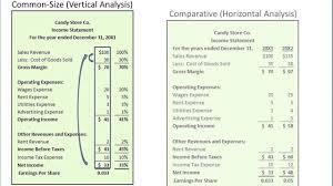 Multiep Incomeatement Example Excel Format Pdf Template Multiple