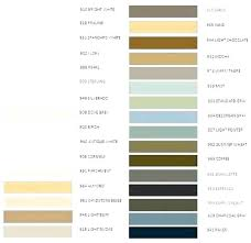 79 Faithful Lowes Grout Colors Chart