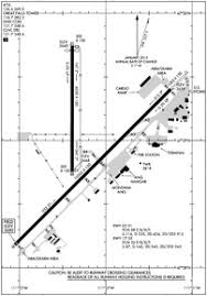 Great Falls Sectional Chart Gtf Great Falls International Airport Skyvector