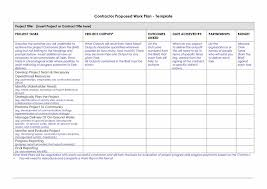 New Project Status Report Template | Best Business Template