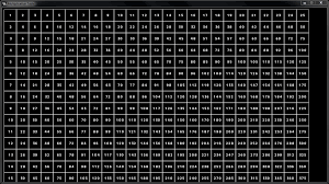 Multiplication Chart 100x100 Multiplication Table By Begalbrew Gamemaker Marketplace