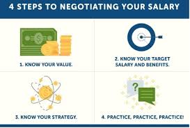 How To Negotiate Salary Via Email Career Guidance