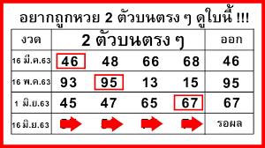 อยากถูกหวยดูสูตรนี้ 2ตัวบนตรง ๆ งวด 16 มิถุนายน 2563 หวยแม่นเลขเด็ดงวดนี้ 16 /6/63 - YouTube