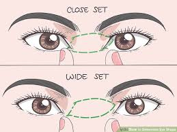 How To Determine Eye Shape With Pictures Wikihow