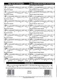 Clarinet Chromatic Scale Finger Chart Amazon Com Clarinet Fingering Scale Chart 9780786675722