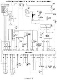basic ford hot rod wiring diagram hot rod tech pinterest Street Rod Wiring Diagram 1996 cadillac deville 4 6l sfi dohc 8cyl repair guides wiring diagrams wiring street rod wiring diagram with gm column