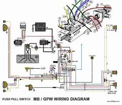 willys jeepster wiring diagram not lossing wiring diagram • willys jeep wiring diagram wiring diagram todays rh 7 14 3 gealeague today 1949 willys jeepster wiring diagram willys jeep wiring schematic