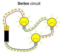 electric play dough project 2 rig your creations with lots of lights! Electrical Series Wiring Diagram rearranged series circuit with battery and lightbulbs electrical wiring in series diagram