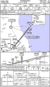 Ifr Terminal Charts For Chicago O Hare Kord Jeppesen