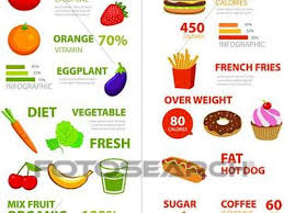 Junk Food Healthy Food Chart Free Junk Food Clipart Download Free Clip Art On Owips Com