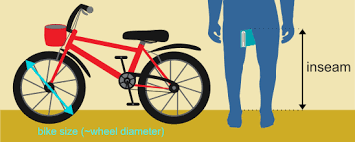 bike size calculator find perfect size