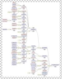 Family Tree Relationship Chart Gramps Family Tree Diagram Interpersonal Relationship Png