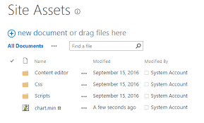 Create A Chart Using Chart Js In Sharepoint Server 2013 2016