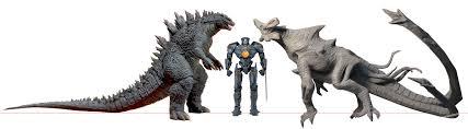 The Actual Size Of Mega Kaiju Pacificrim