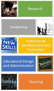 faculty development continuing professional development share your knowledge the next generation