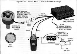 mgb starter wiring diagram mgb image wiring diagram wiring diagram for 1979 mgb the wiring diagram on mgb starter wiring diagram